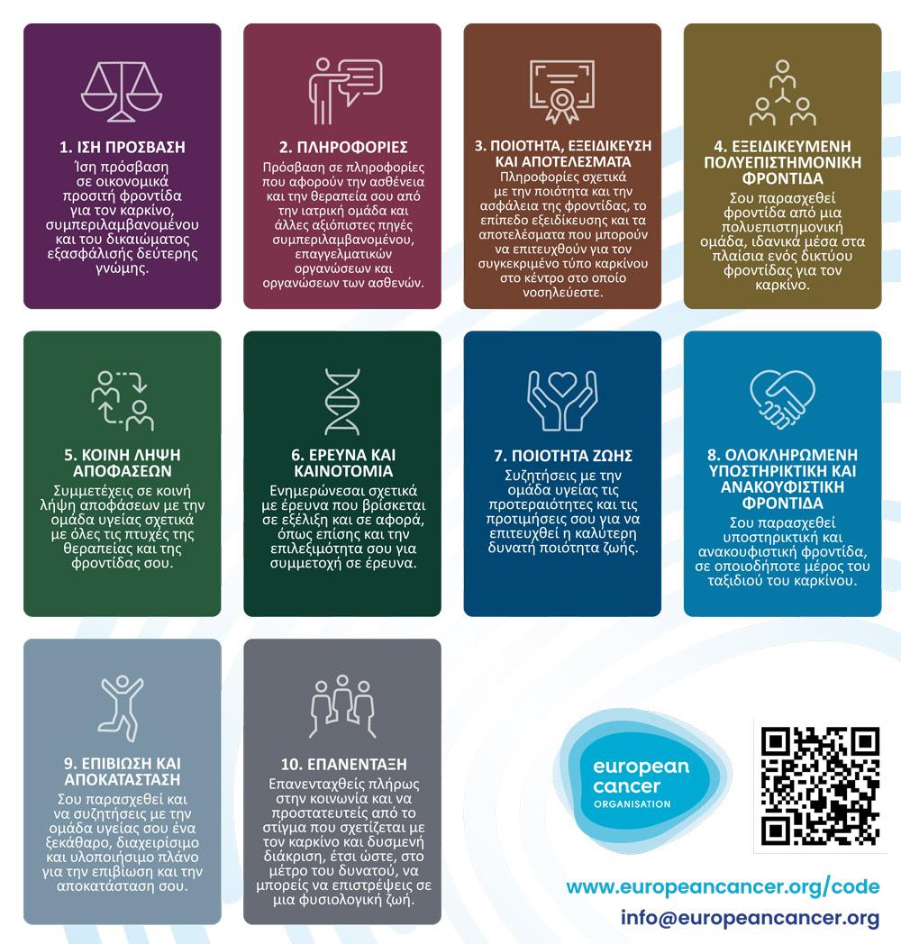 Ο Ευρωπαϊκός Κώδικας Πρακτικής του Καρκίνου
